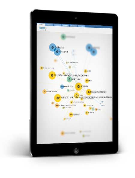 IXXO Web Mining offers an integrated collaborative intelligence platform